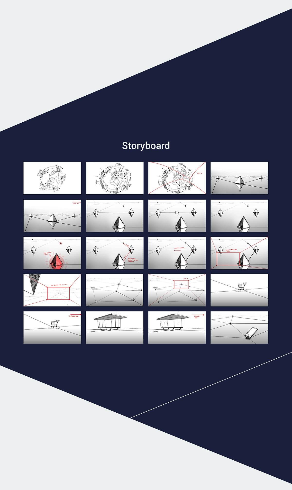 ethereum explainer content storyboard