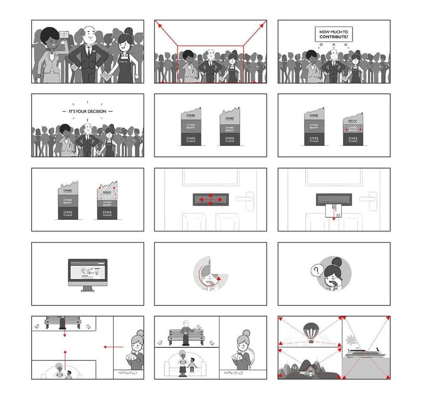 john lewis partnership internal comms video storyboard